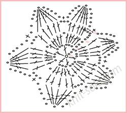 Объемный цветок крючком. Мастер-класс